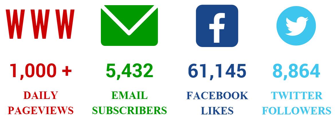 Sponsorship Traffic Stats